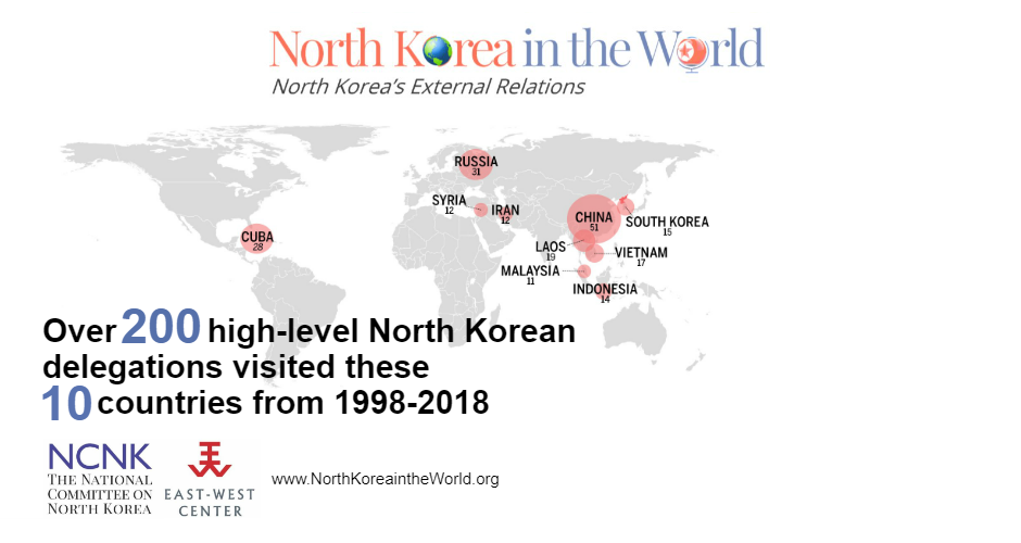 NCNK | The National Committee on North Korea